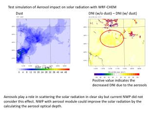 Test simulation of Aerosol impact on solar radiation with WRF-CHEM