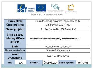 Vzdělávací oblast :  Jazyk a jazyková komunikace    Vzdělávací obor:  Český jazyk a literatura