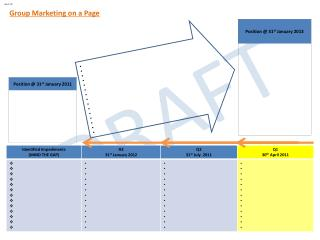 Group Marketing on a Page
