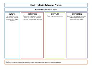 Equity  in Birth Outcomes Project
