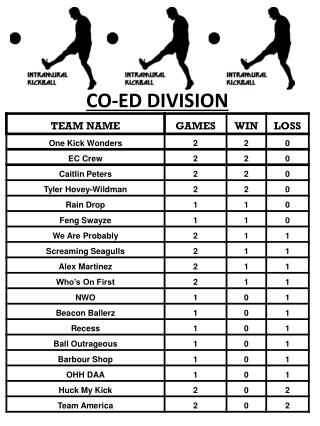 CO-ED DIVISION
