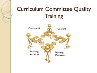 Curriculum Committee  Quality  Training