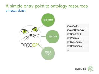 A  simple entry point to ontology resources  ontocat.sf