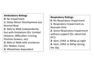 Ambulatory Ratings 0 : No Impairment 1 : Delay  Motor Development but  Normal Now