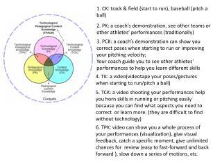 1. CK:  track  &  field (start to  run),  baseball (pitch a ball)