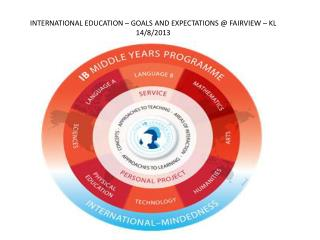 INTERNATIONAL EDUCATION – GOALS AND EXPECTATIONS @ FAIRVIEW – KL 14/8/2013