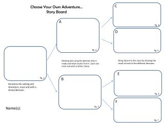 Choose Your Own  A dventure… Story Board