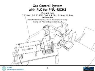 Gas Control System  with PLC for PNU-RICH2