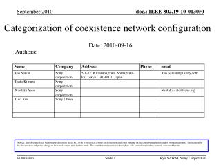 Categorization of coexistence network configuration