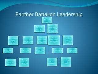 Panther Battalion Leadership