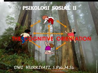 PSIKOLOGI  SOSIAL  II