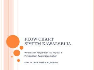 FLOW CHART SISTEM KAWALSELIA