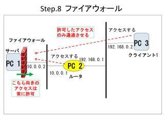 Step.8   ファイアウォール