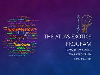 The ATLAS Exotics Program
