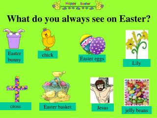 What do Christians do on Easter