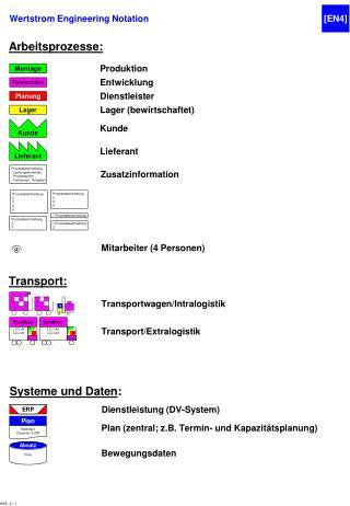 Systeme und Daten :