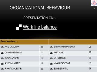 ORGANIZATIONAL  BEHAVIOUR Presentation  on :-