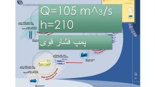 Q=105 m^ 3 /s h=210