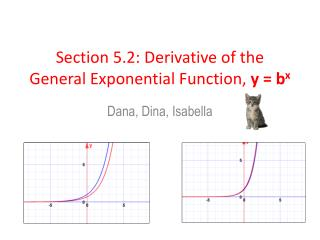 Section 5.2: Derivative of the General Exponential Function,  y =  b x