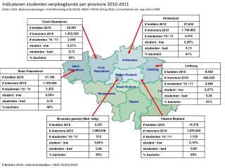 Indicatoren studenten verpleegkunde per provincie 2010-2011