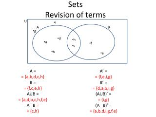 Sets Revision of terms
