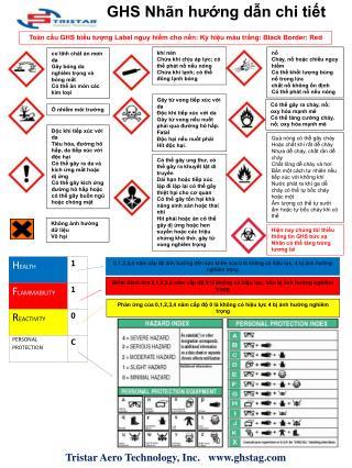 GHS Nhãn hướng dẫn chi tiết