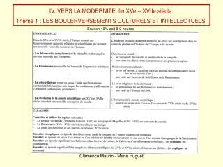 Cl mence Maurin - Marie Huguet
