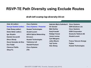 RSVP-TE Path Diversity  using Exclude  Routes draft-ietf-ccamp-lsp-diversity- 04.txt