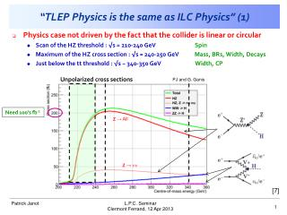 """TLEP Physics is the same as ILC Physics"" (1)"