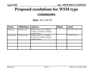 Proposed resolutions for WSM type comments