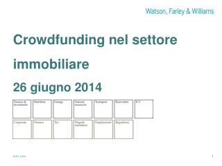 Crowdfunding nel settore immobiliare  26 giugno 2014