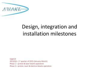 Design, integration and installation milestones