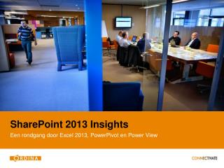 SharePoint 2013  Insights