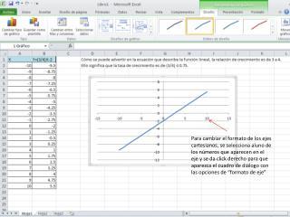 Con este cambio, el incremento en el eje X pasa de ser de 5 en 5, a un incremento unitario.