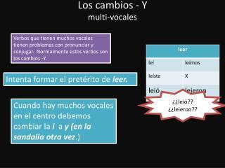 Los  cambios  - Y multi- vocales