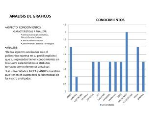ANALISIS DE GRAFICOS