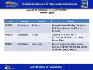 Jornada de  Cedulación viernes  30 /05/2014 Distrito Capital