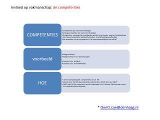 Invloed op vakmanschap:  de competenties