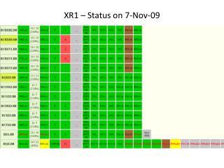 XR1 – Status on 7-Nov-09