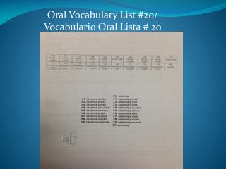 Oral Vocabulary List  #20/  Vocabulario  Oral  Lista  #  20
