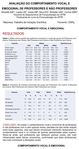 AVALIAÇÃO DO COMPORTAMENTO VOCAL E EMOCIONAL DE PROFESSORES E NÃO PROFESSORES