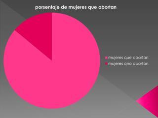 grafica+del+exel