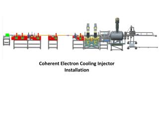 Coherent Electron Cooling Injector Installation