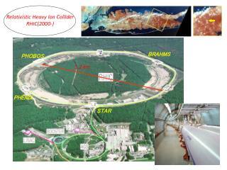 Relativistic Heavy Ion Collider RHIC(2000-)