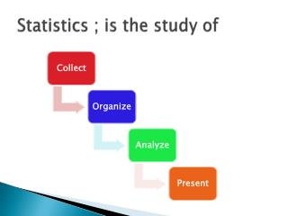 Statistics ; is the study of