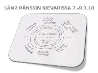 LÄN2 RÄNSSIN KIEVARISSA  7.-9.1.10