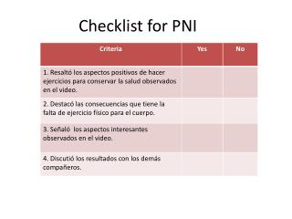 Checklist for PNI