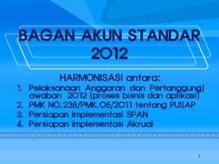 BAGAN AKUN STANDAR 2012