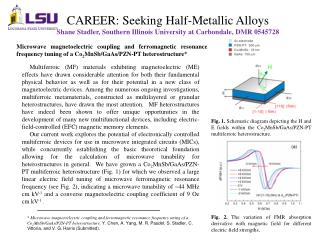 CAREER: Seeking Half-Metallic Alloys