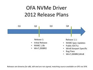 OFA NVMe Driver 2012 Release Plans